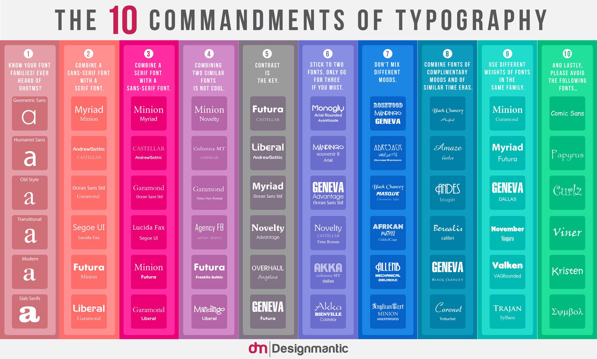 typography bolchalk frey s blog